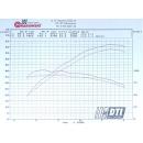 Carbon fiber air intake for Fiat Seicento / Cinquecento