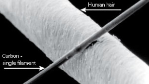Human hair compared with carbon fiber single filament.